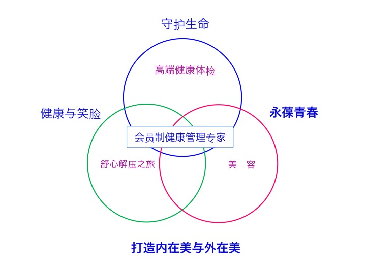 chart1cn