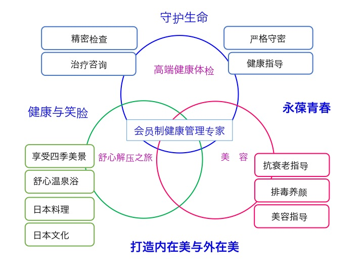 chart2cn